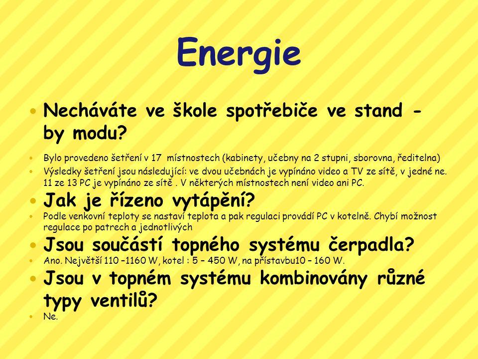Energie Necháváte ve škole spotřebiče ve stand - by modu.