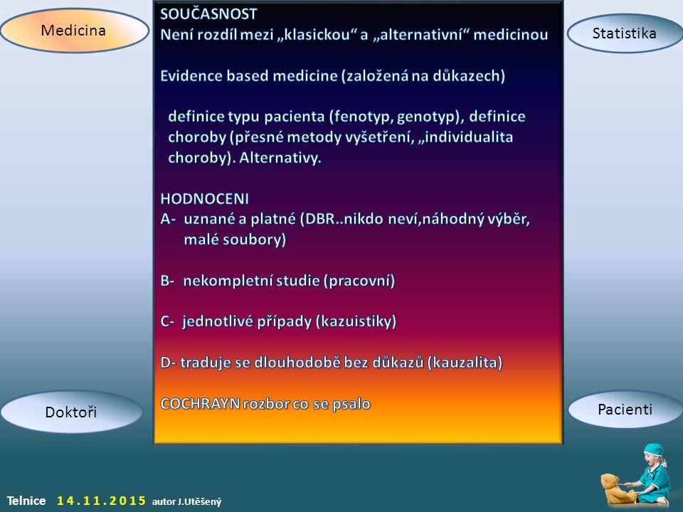 Telnice 14.11.2015 autor J.Utěšený Medicina Statistika Pacienti Doktoři