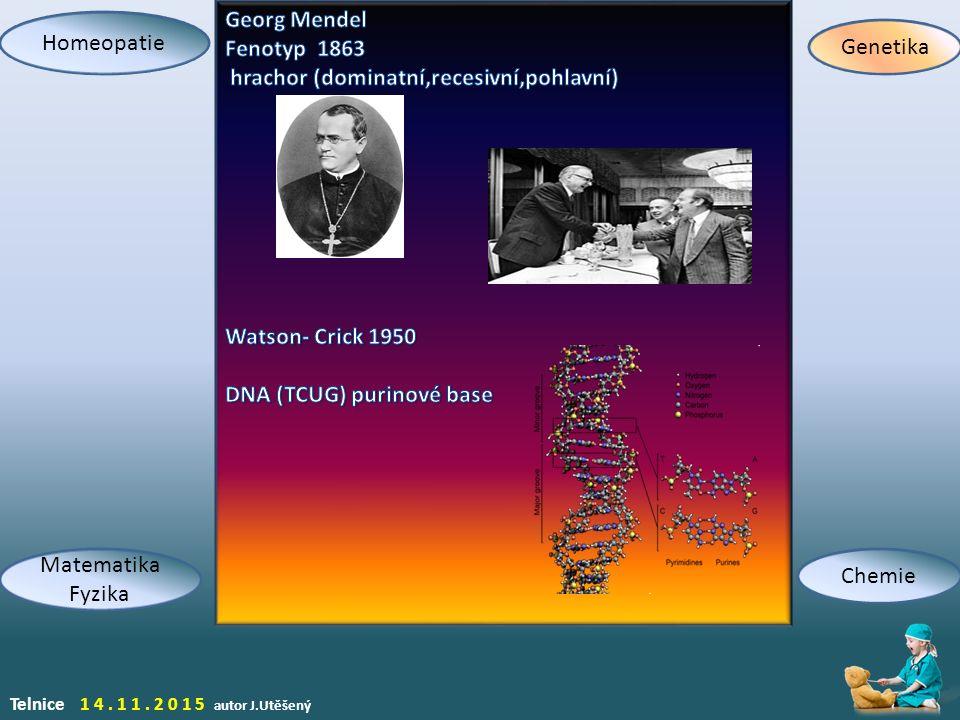 Telnice 14.11.2015 autor J.Utěšený Homeopatie Genetika Chemie Matematika Fyzika