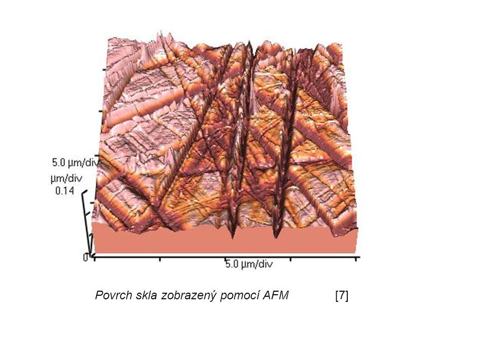 Povrch skla zobrazený pomocí AFM [7]