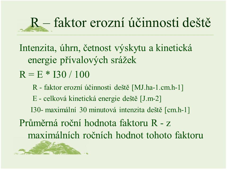 R – faktor erozní účinnosti deště Intenzita, úhrn, četnost výskytu a kinetická energie přívalových srážek R = E * I30 / 100 R - faktor erozní účinnosti deště [MJ.ha-1.cm.h-1] E - celková kinetická energie deště [J.m-2] I30- maximální 30 minutová intenzita deště [cm.h-1] Průměrná roční hodnota faktoru R - z maximálních ročních hodnot tohoto faktoru