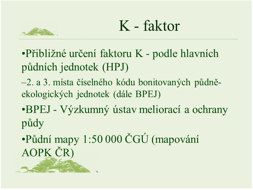 K - faktor Přibližné určení faktoru K - podle hlavních půdních jednotek (HPJ) –2.