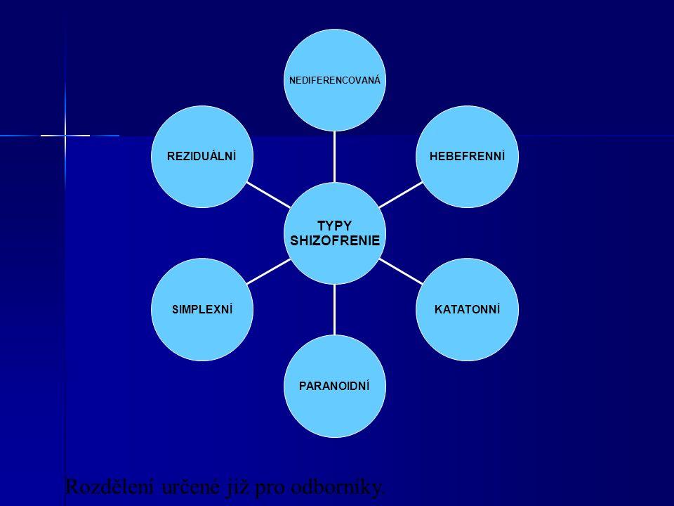 REZIDUÁLNÍ SIMPLEXNÍ PARANOIDNÍ KATATONNÍ HEBEFRENNÍ NEDIFERENCOVANÁ TYPY SHIZOFRENIE Rozdělení určené již pro odborníky.