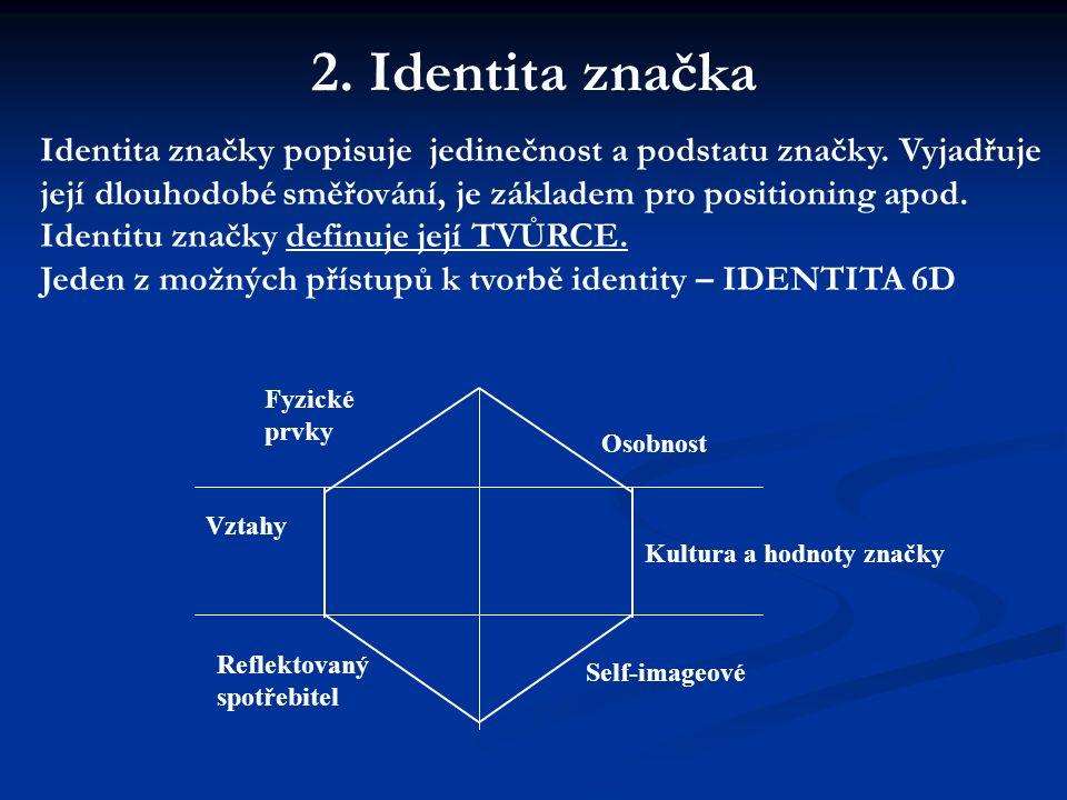 2. Identita značka Identita značky popisuje jedinečnost a podstatu značky. Vyjadřuje její dlouhodobé směřování, je základem pro positioning apod. Iden
