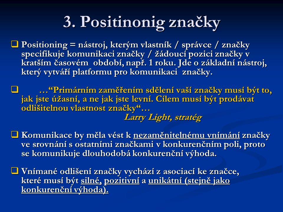 3. Positinonig značky  Positioning = nástroj, kterým vlastník / správce / značky specifikuje komunikaci značky / žádoucí pozici značky v kratším časo