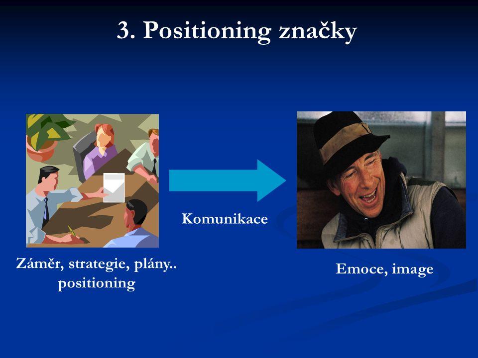 Záměr, strategie, plány.. positioning Emoce, image Komunikace 3. Positioning značky