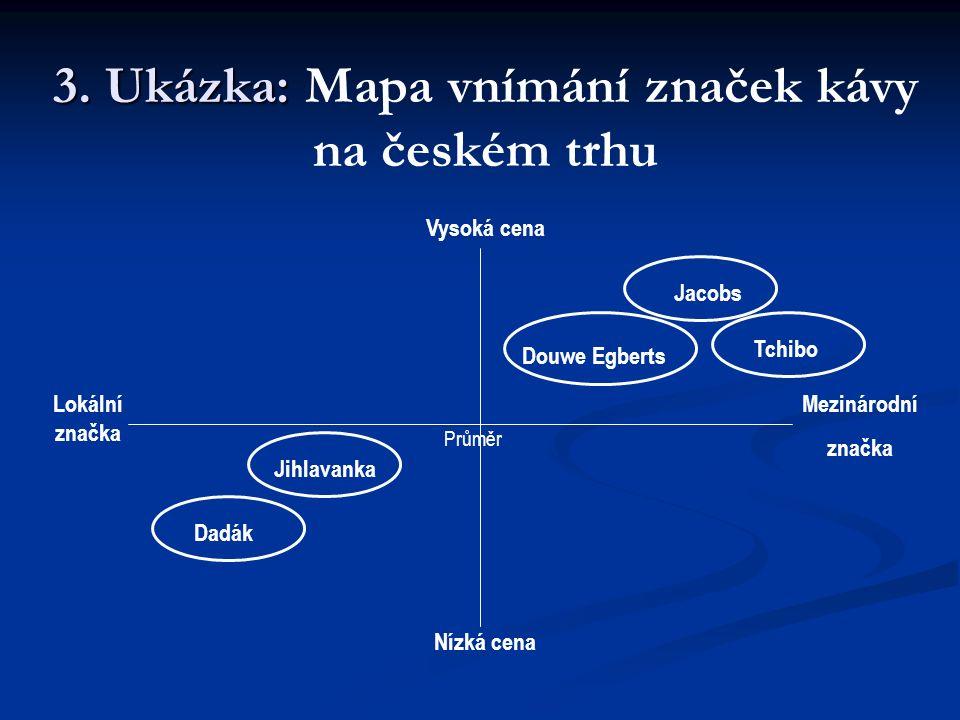 Vysoká cena Nízká cena Lokální značka Mezinárodní značka Jihlavanka Průměr Dadák Douwe Egberts Jacobs Tchibo 3. Ukázka: 3. Ukázka: Mapa vnímání značek