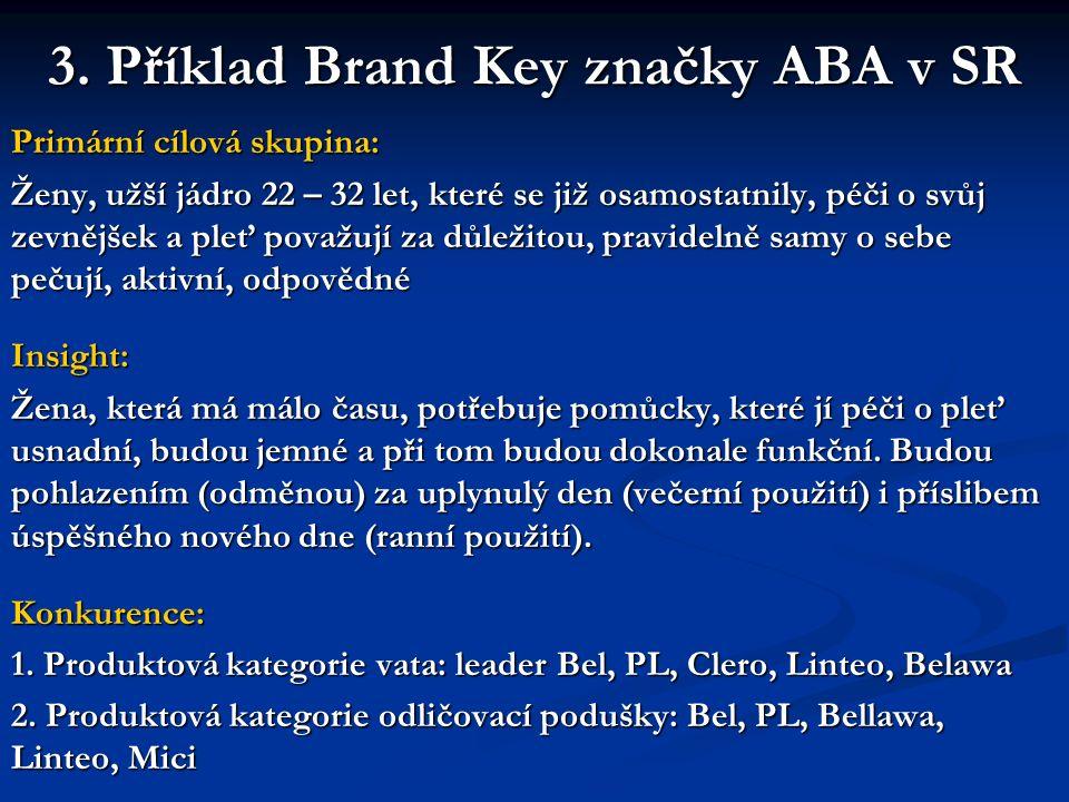 3. Příklad Brand Key značky ABA v SR Primární cílová skupina: Ženy, užší jádro 22 – 32 let, které se již osamostatnily, péči o svůj zevnějšek a pleť p