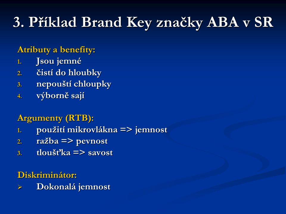3. Příklad Brand Key značky ABA v SR Atributy a benefity: 1. Jsou jemné 2. čistí do hloubky 3. nepouští chloupky 4. výborně sají Argumenty (RTB): 1. p