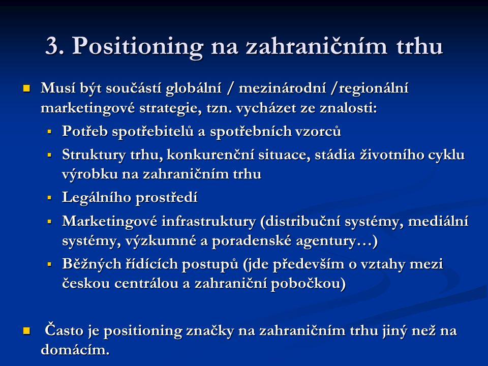 3. Positioning na zahraničním trhu Musí být součástí globální / mezinárodní /regionální marketingové strategie, tzn. vycházet ze znalosti: Musí být so