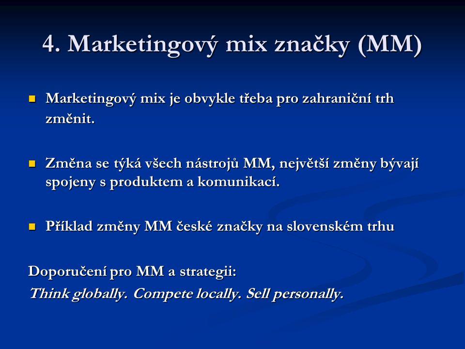 4. Marketingový mix značky (MM) Marketingový mix je obvykle třeba pro zahraniční trh změnit. Marketingový mix je obvykle třeba pro zahraniční trh změn