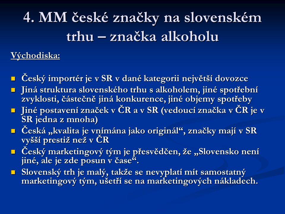 4. MM české značky na slovenském trhu – značka alkoholu Východiska: Český importér je v SR v dané kategorii největší dovozce Český importér je v SR v