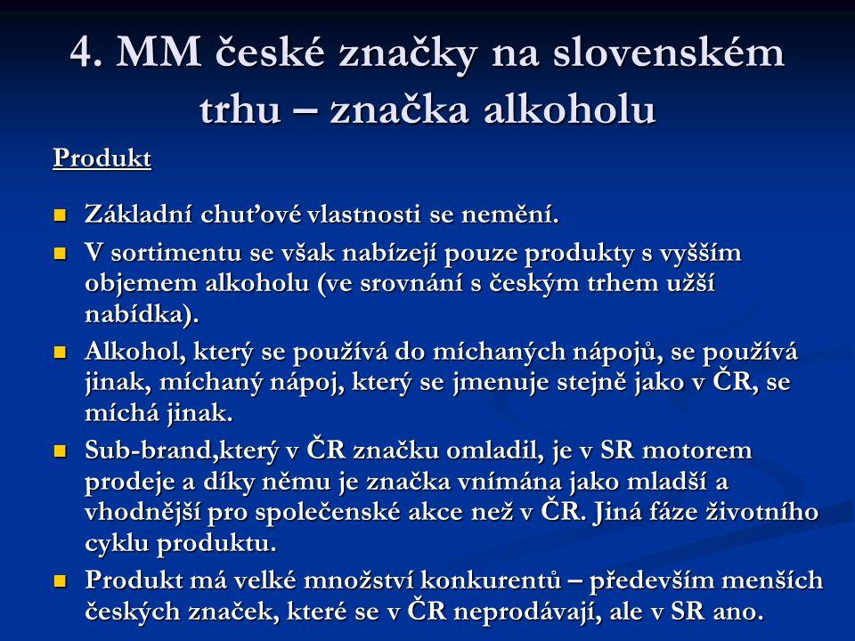 4. MM české značky na slovenském trhu – značka alkoholu Produkt Základní chuťové vlastnosti se nemění. Základní chuťové vlastnosti se nemění. V sortim