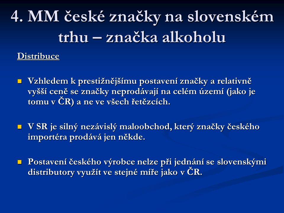4. MM české značky na slovenském trhu – značka alkoholu Distribuce Vzhledem k prestižnějšímu postavení značky a relativně vyšší ceně se značky neprodá