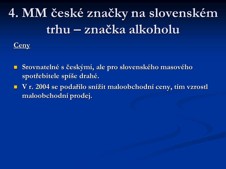 4. MM české značky na slovenském trhu – značka alkoholu Ceny Srovnatelné s českými, ale pro slovenského masového spotřebitele spíše drahé. Srovnatelné