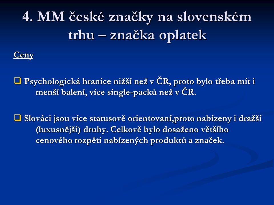 4. MM české značky na slovenském trhu – značka oplatek Ceny  Psychologická hranice nižší než v ČR, proto bylo třeba mít i menší balení, více single-p