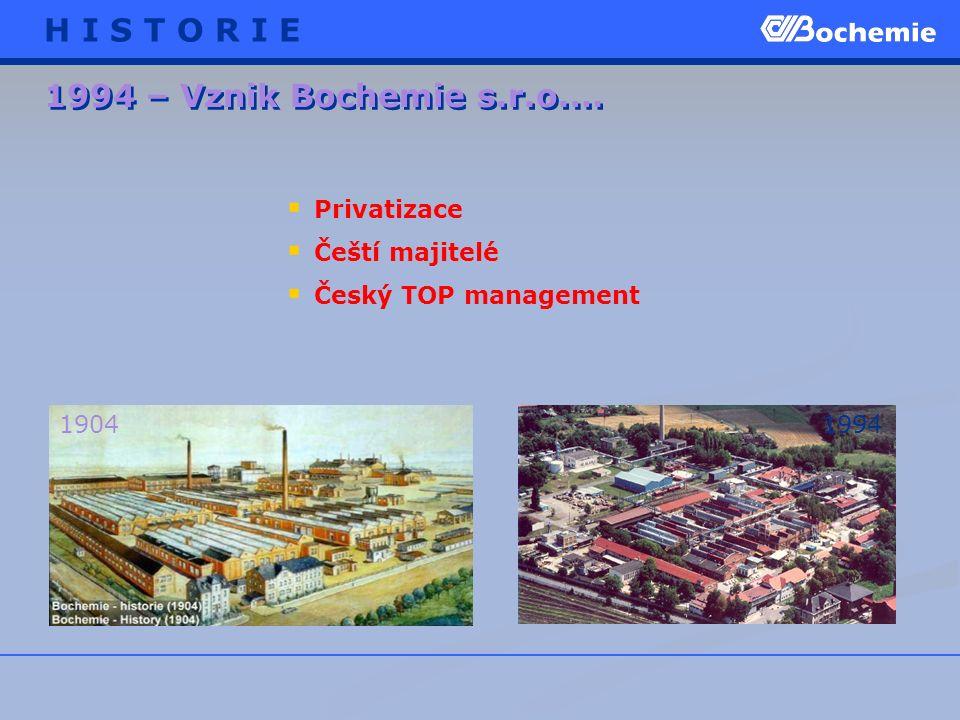 1994 – Vznik Bochemie s.r.o.…  Privatizace  Čeští majitelé  Český TOP management H I S T O R I E 19041994