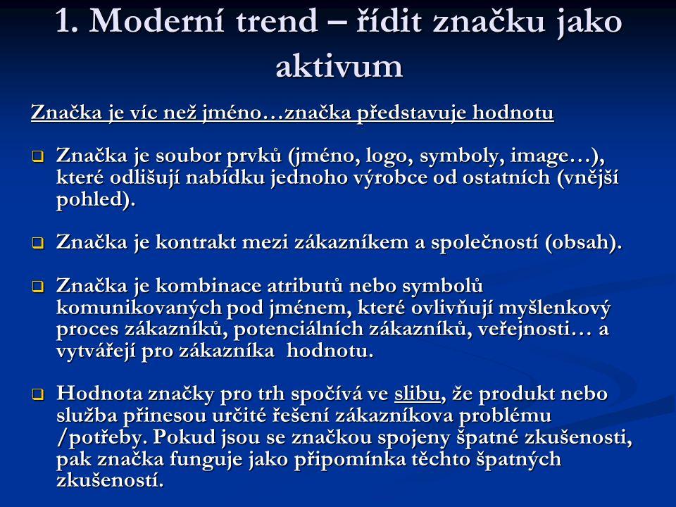 1. Moderní trend – řídit značku jako aktivum Značka je víc než jméno…značka představuje hodnotu  Značka je soubor prvků (jméno, logo, symboly, image…