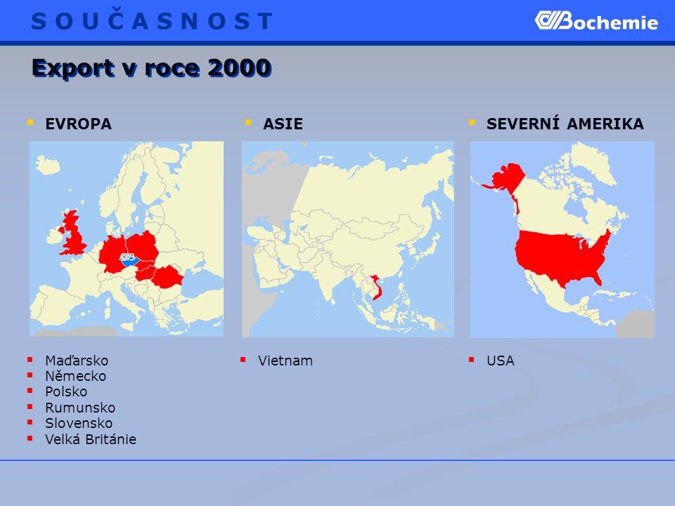 Export v roce 2000  EVROPA  ASIE  SEVERNÍ AMERIKA  Maďarsko  Německo  Polsko  Rumunsko  Slovensko  Velká Británie  Vietnam  USA S O U Č A S N O S T