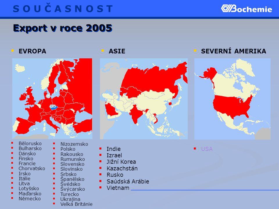 Export v roce 2005  EVROPA  ASIE  SEVERNÍ AMERIKA  Bělorusko  Bulharsko  Dánsko  Finsko  Francie  Chorvatsko  Irsko  Itálie  Litva  Lotyš