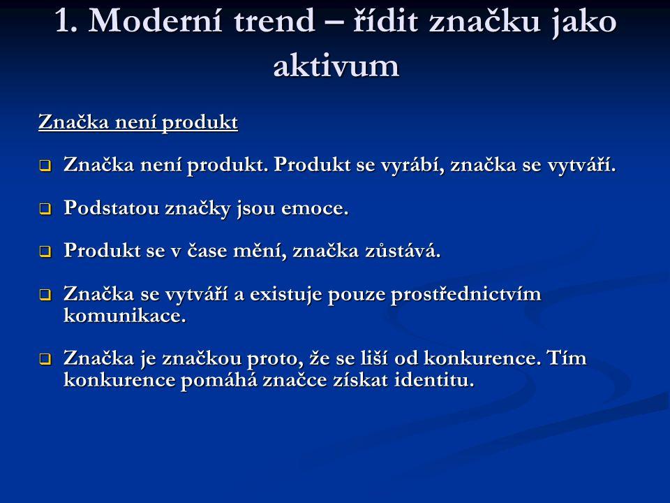 1. Moderní trend – řídit značku jako aktivum Značka není produkt  Značka není produkt. Produkt se vyrábí, značka se vytváří.  Podstatou značky jsou