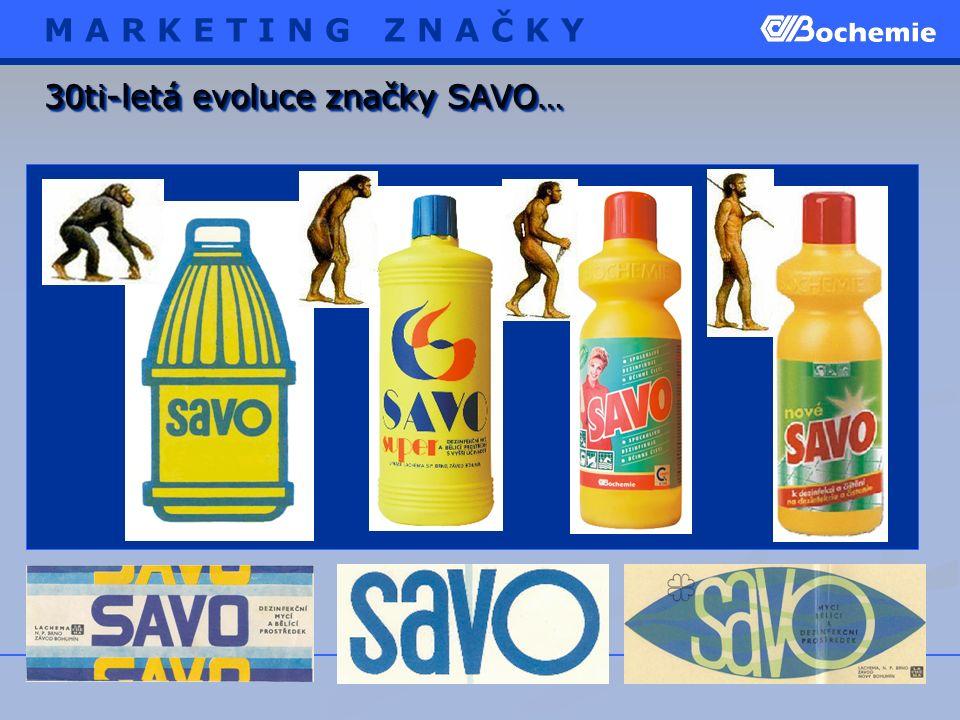 30ti-letá evoluce značky SAVO… M A R K E T I N G Z N A Č K Y