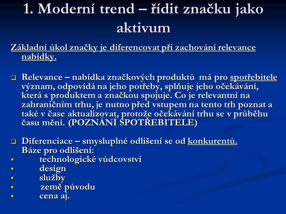 1. Moderní trend – řídit značku jako aktivum Základní úkol značky je diferencovat při zachování relevance nabídky.  Relevance – nabídka značkových pr