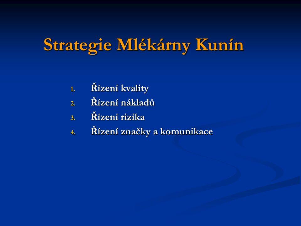 Strategie Mlékárny Kunín 1. Řízení kvality 2. Řízení nákladů 3. Řízení rizika 4. Řízení značky a komunikace