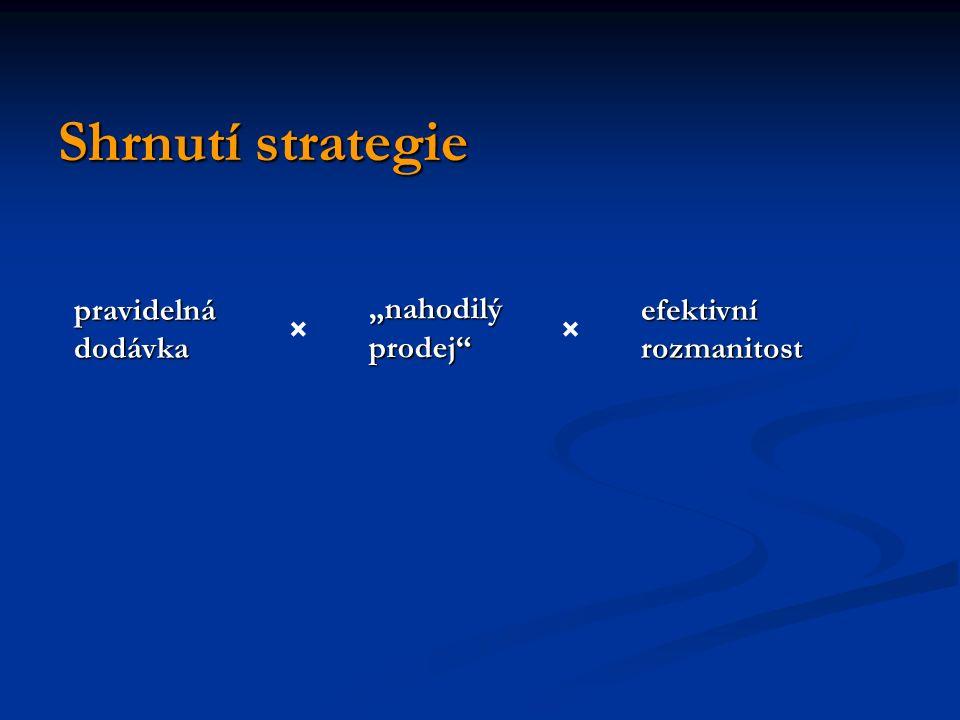 "Shrnutí strategie pravidelnádodávka ""nahodilýprodej efektivnírozmanitost ××"