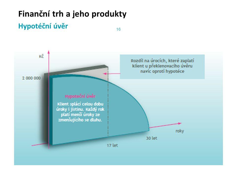 Finanční trh a jeho produkty Hypotéční úvěr 16
