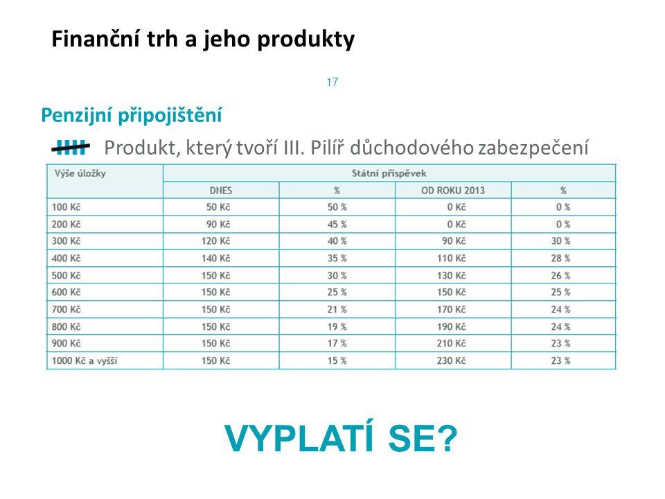Finanční trh a jeho produkty Penzijní připojištění 17 VYPLATÍ SE.