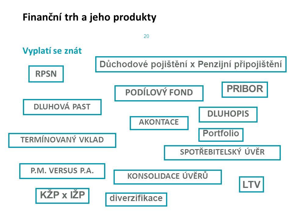 Finanční trh a jeho produkty RPSN Vyplatí se znát 20 Důchodové pojištění x Penzijní připojištění TERMÍNOVANÝ VKLAD PODÍLOVÝ FOND SPOTŘEBITELSKÝ ÚVĚR DLUHOVÁ PAST DLUHOPIS KONSOLIDACE ÚVĚRŮ P.M.