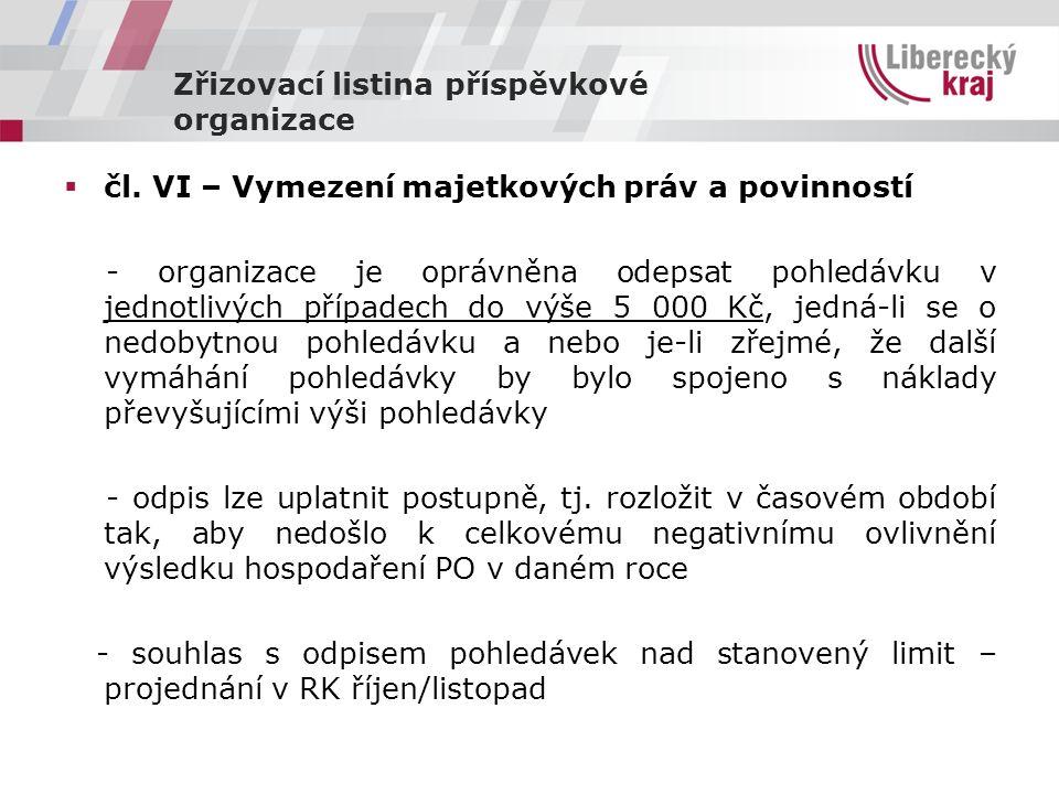 Zřizovací listina příspěvkové organizace  čl.