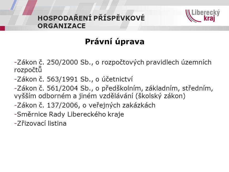 Název POJméno účetní Jméno rozpočtářky G Česká LípaD.