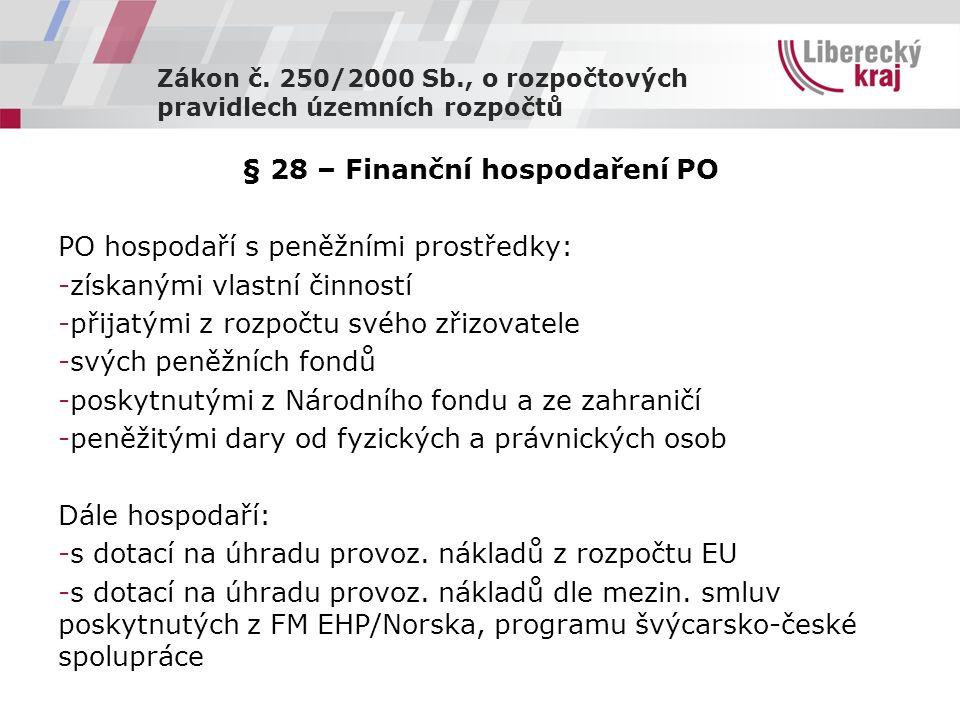 Směrnice rady kraje – č.3/03 k řízení příspěvkových organizací  XI.