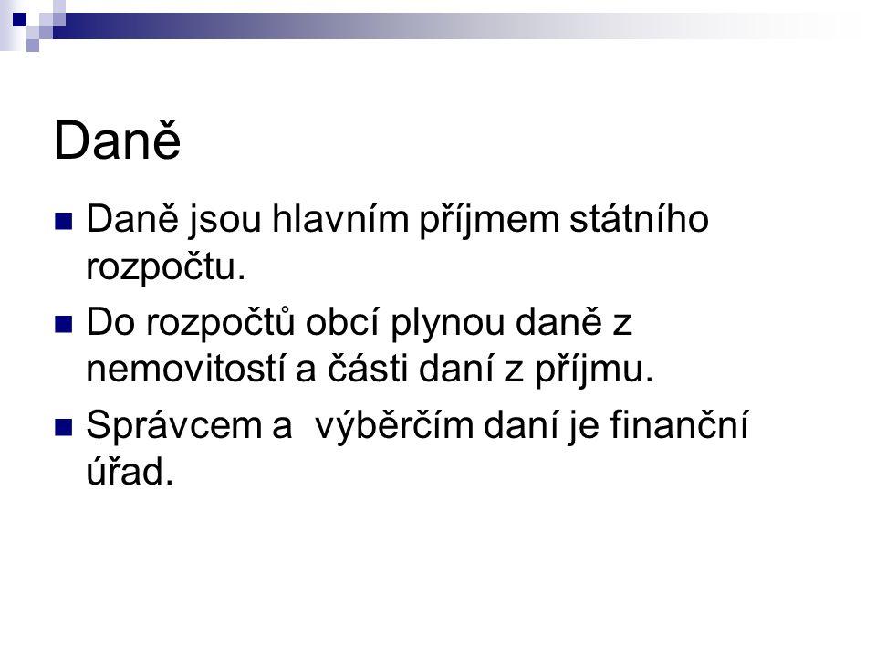 Daně Daně jsou hlavním příjmem státního rozpočtu. Do rozpočtů obcí plynou daně z nemovitostí a části daní z příjmu. Správcem a výběrčím daní je finanč