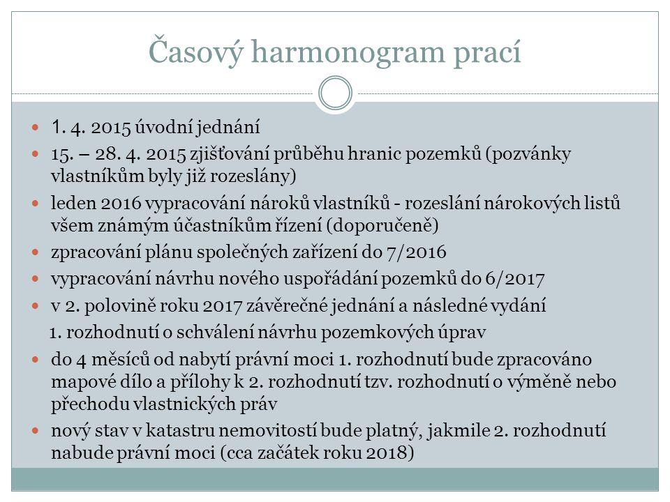 Časový harmonogram prací 1.4. 2015 úvodní jednání 15.