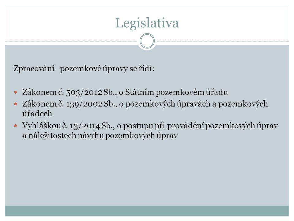 Legislativa Zpracování pozemkové úpravy se řídí: Zákonem č.