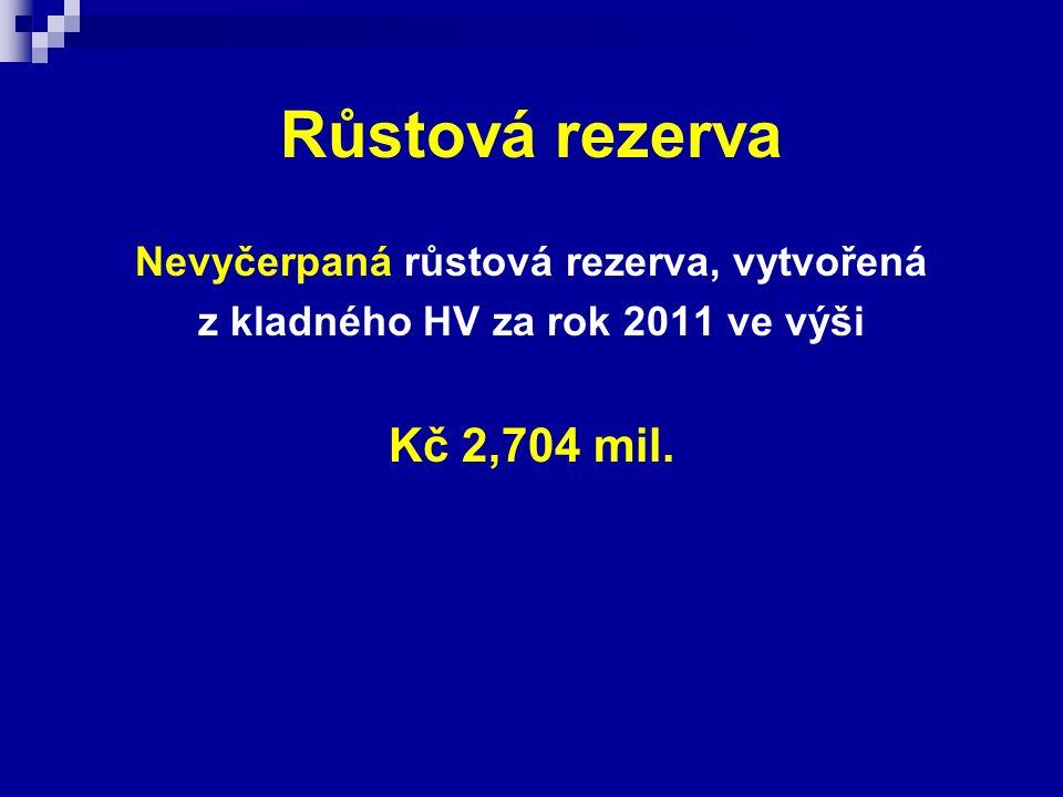 Růstová rezerva Nevyčerpaná růstová rezerva, vytvořená z kladného HV za rok 2011 ve výši Kč 2,704 mil.