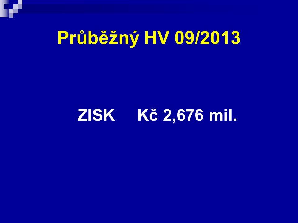 Průběžný HV 09/2013 ZISK Kč 2,676 mil.