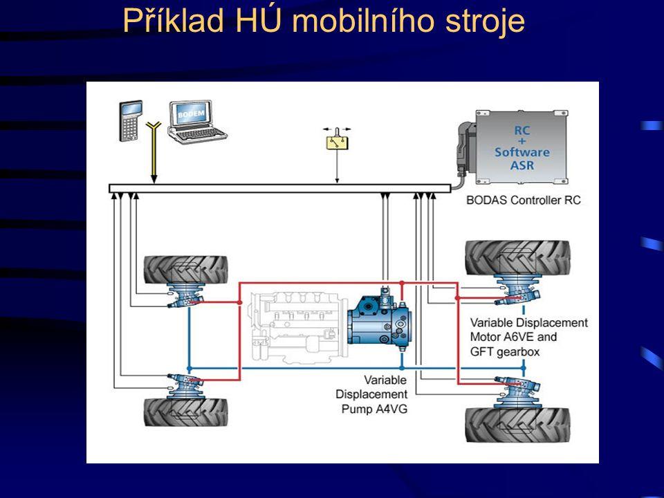 Příklad HÚ mobilního stroje