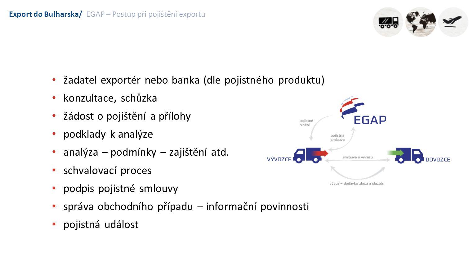 Export do Bulharska/EGAP – Postup při pojištění exportu žadatel exportér nebo banka (dle pojistného produktu) konzultace, schůzka žádost o pojištění a přílohy podklady k analýze analýza – podmínky – zajištění atd.