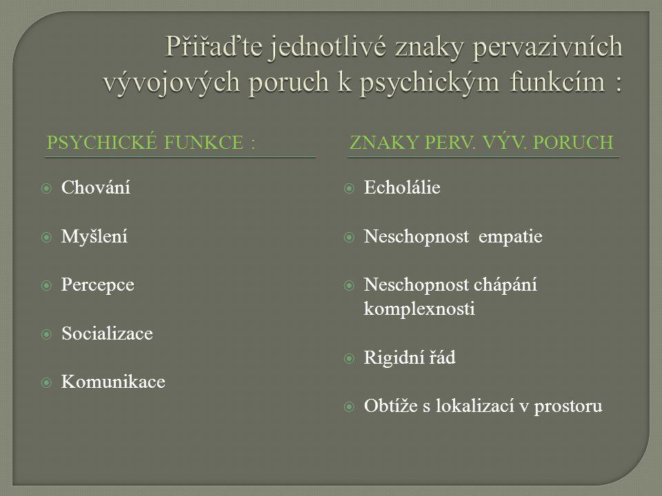 PSYCHICKÉ FUNKCE :ZNAKY PERV. VÝV.