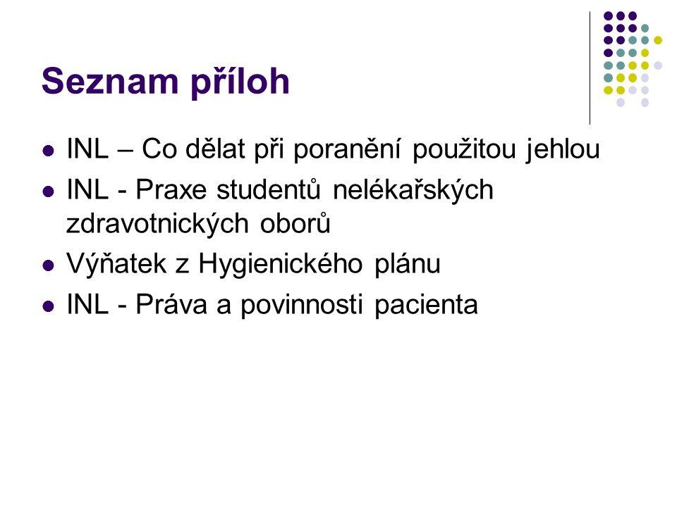 Seznam příloh INL – Co dělat při poranění použitou jehlou INL - Praxe studentů nelékařských zdravotnických oborů Výňatek z Hygienického plánu INL - Práva a povinnosti pacienta