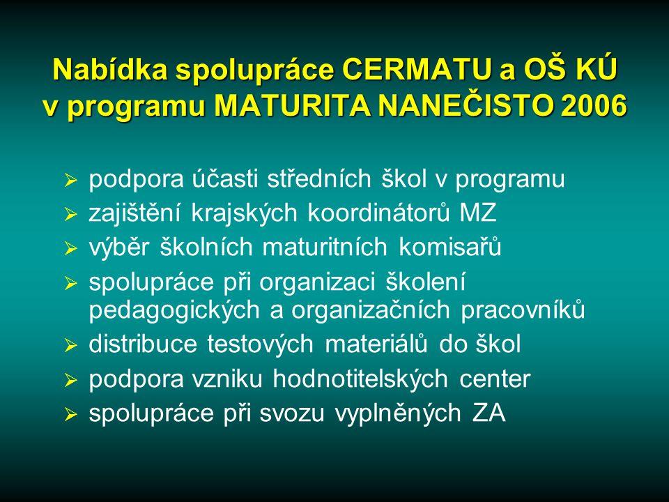 Nabídka spolupráce CERMATU a OŠ KÚ v programu MATURITA NANEČISTO 2006  podpora účasti středních škol v programu  zajištění krajských koordinátorů MZ  výběr školních maturitních komisařů  spolupráce při organizaci školení pedagogických a organizačních pracovníků  distribuce testových materiálů do škol  podpora vzniku hodnotitelských center  spolupráce při svozu vyplněných ZA
