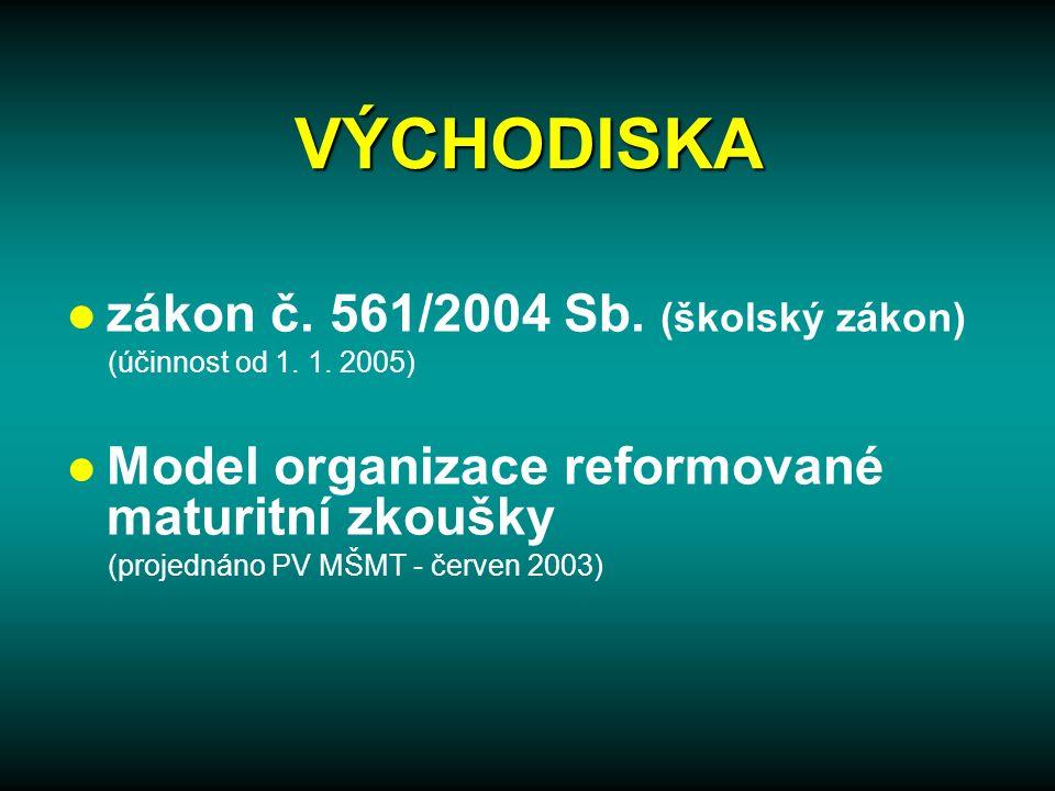 VÝCHODISKA zákon č.561/2004 Sb. (školský zákon) (účinnost od 1.