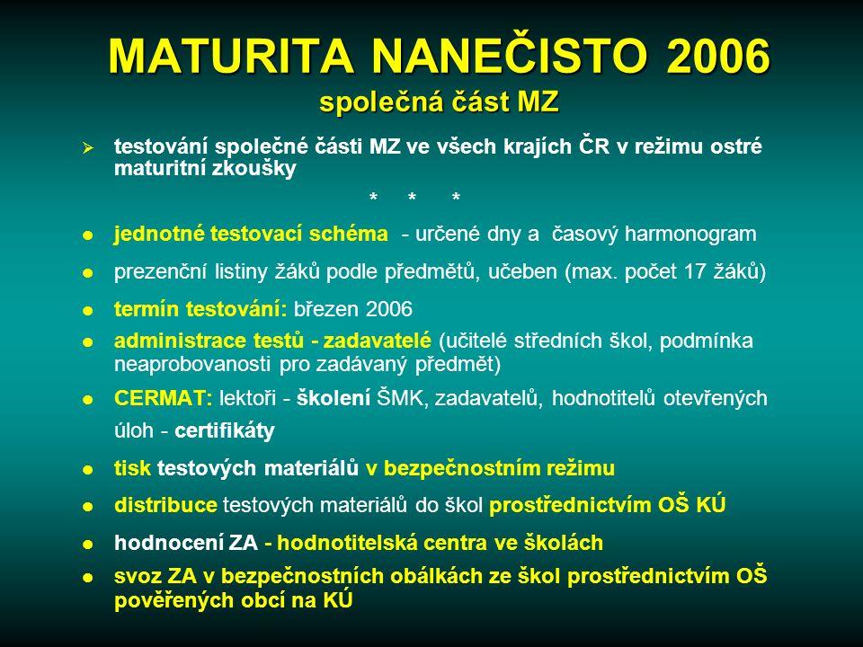 MATURITA NANEČISTO 2006 společná část MZ  testování společné části MZ ve všech krajích ČR v režimu ostré maturitní zkoušky * * * jednotné testovací schéma - určené dny a časový harmonogram prezenční listiny žáků podle předmětů, učeben (max.