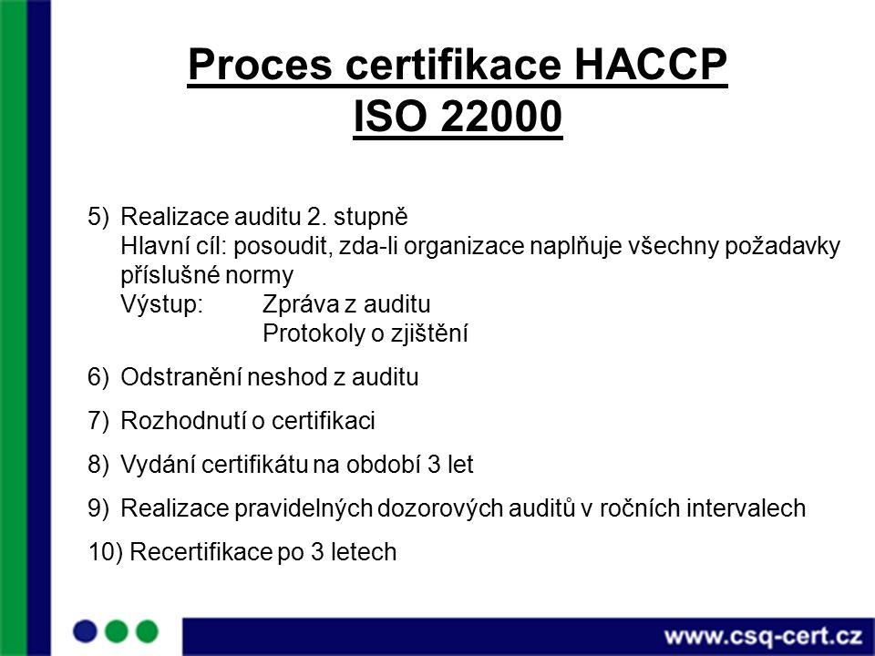 Proces certifikace HACCP ISO 22000 5)Realizace auditu 2.