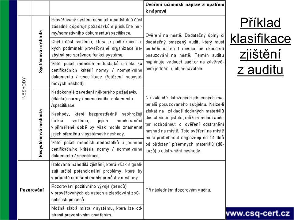Příklad klasifikace zjištění z auditu