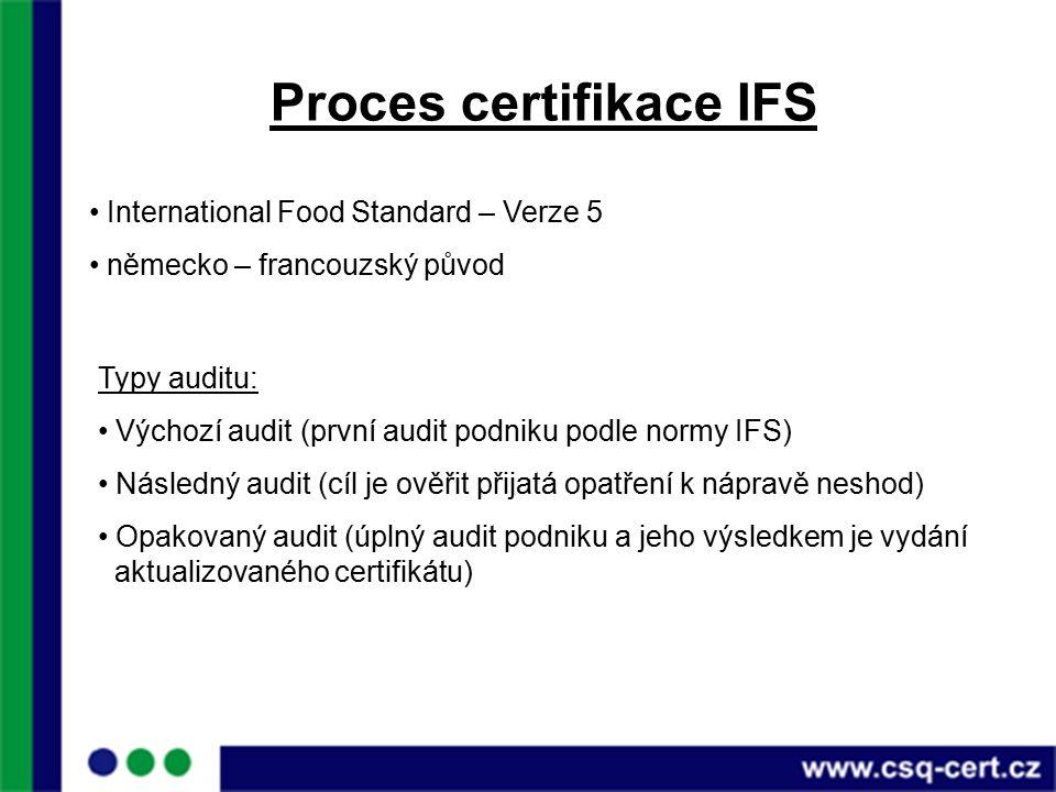 Proces certifikace IFS Typy auditu: Výchozí audit (první audit podniku podle normy IFS) Následný audit (cíl je ověřit přijatá opatření k nápravě neshod) Opakovaný audit (úplný audit podniku a jeho výsledkem je vydání aktualizovaného certifikátu) International Food Standard – Verze 5 německo – francouzský původ